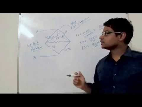 Electrical & Electronics Engineering || Semester Exams & Concepts for GATE