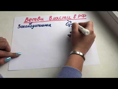 Ветви власти в Российской Федерации