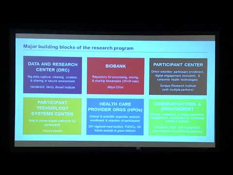 The All of Us Research Program: An Overview and Focus on Genetics Research & Consenting