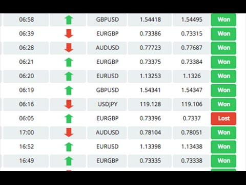 Trade 01 binary options free money