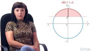 РЕШЕНИЕ ТРИГОНОМЕТРИЧЕСКИХ НЕРАВЕНСТВ урок 2