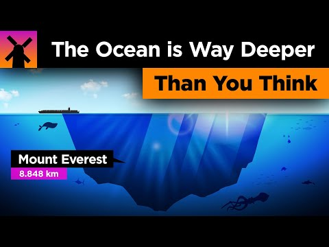 Thumbnail: The Ocean is Way Deeper Than You Think