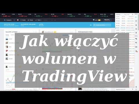 Jak włączyć wolumen w TradingView - poradnik