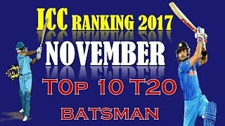 icc rankings 2017 latest | November 2017 | Top 10 T20 Batsman with ICC Ranking list 2017