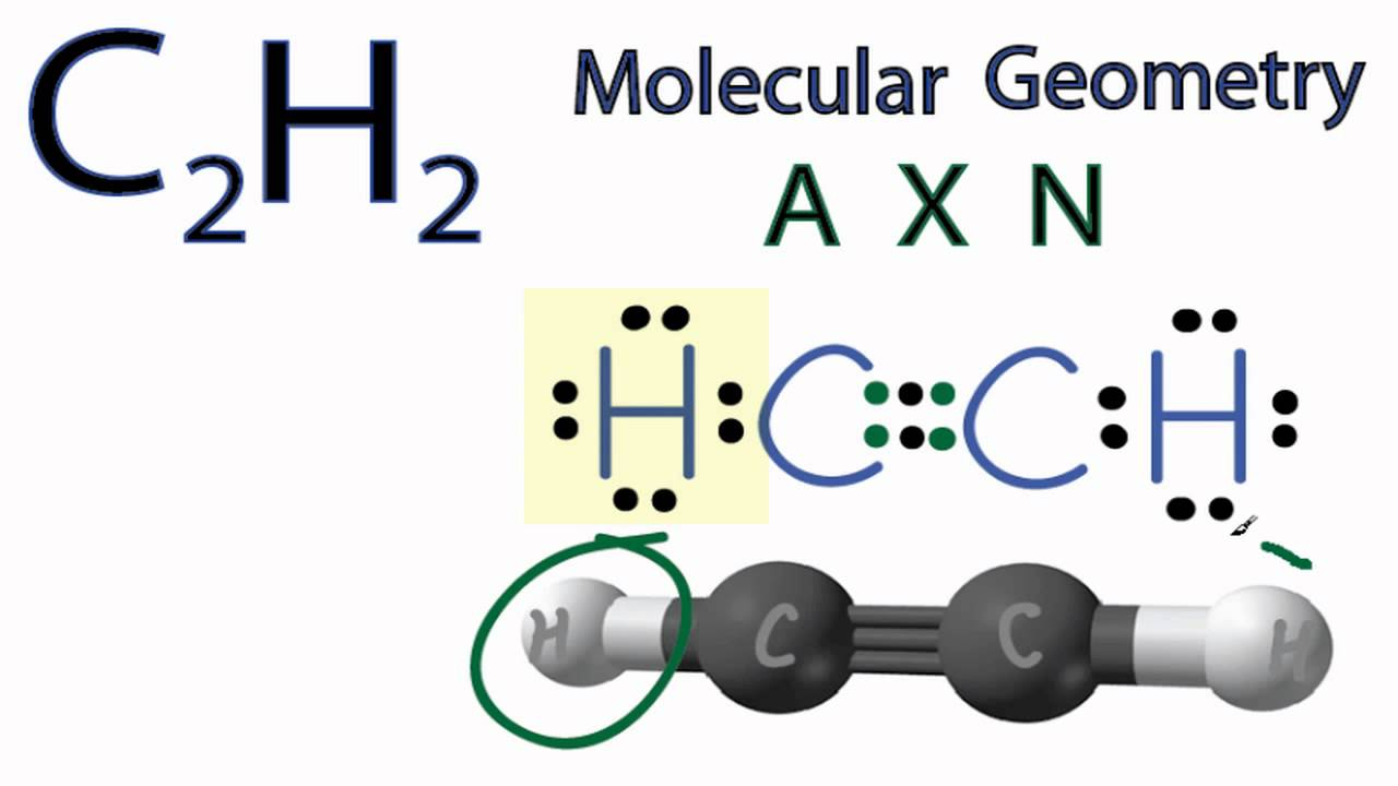c2h2 molecular geometry shape and bond angles see description for dot diagram h2s c2h2 dot diagram [ 1280 x 720 Pixel ]