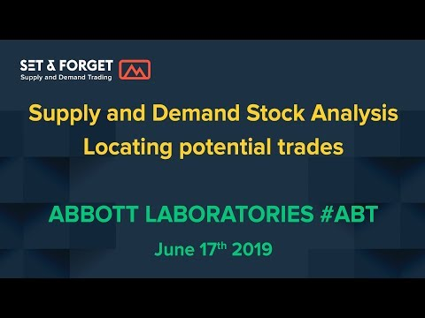 How To Locate Potential Trades Using Supply And Demand Imbalances. Abbott Laboratories Forecast