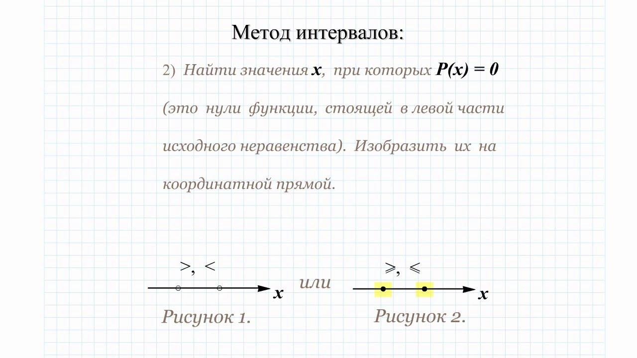 2 Решение неравенств методом интервалов