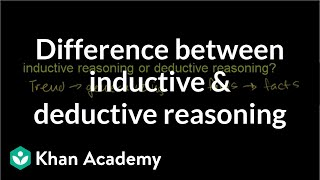 Difference between inductive and deductive reasoning | Precalculus | Khan Academy