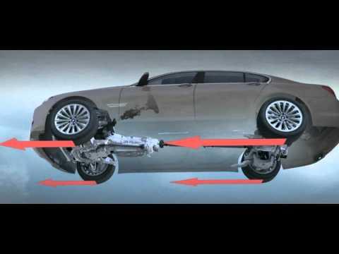BMW xDrive   Technologie