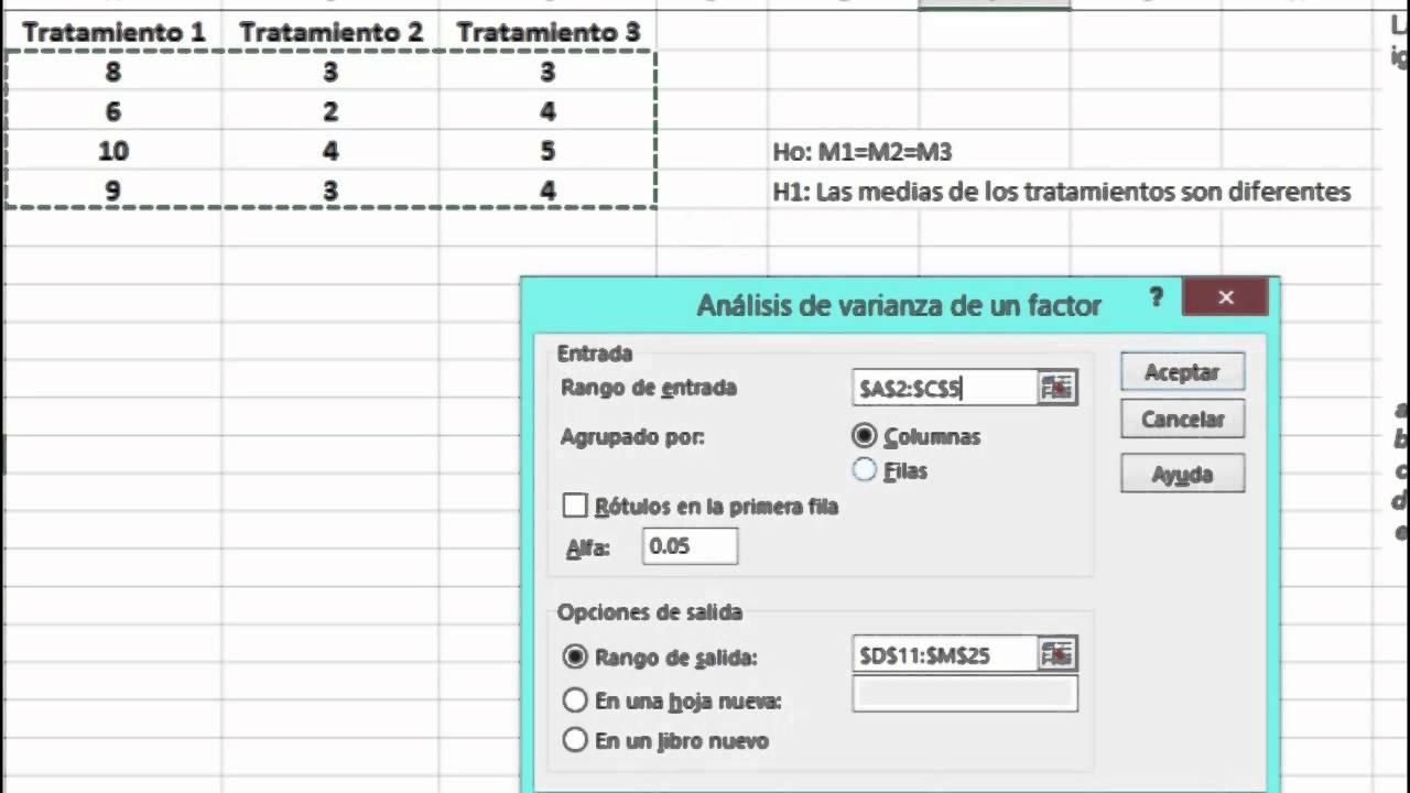 configuraci u00f3n de una tabla anova en excel