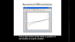 numerical differentiation using the diff command in matlab
