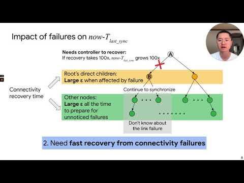 OSDI '20 - Sundial: Fault-tolerant Clock-synchronization for Datacenters