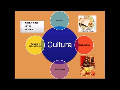 Cambio de cultura familiar - Rey Matos - 30 Junio 2013 - 2/8