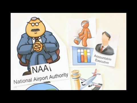 State Safety Program SSP Software for National & Regional Airport Authorities