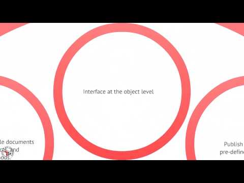 Three Common Web Architecture Styles - API Academy - Layer 7 Technologies API Design Turorials