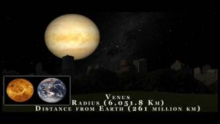 Planets at the same distance as the Moon - A View from Earth (Simulation) -