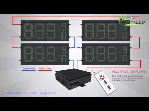 Control / power supply box - LED Gas price signs - Petro LED