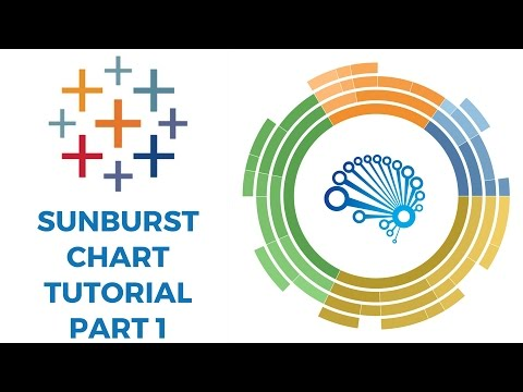 SUNBURST CHART TABLEAU TUTORIAL PART 1 - YouTube