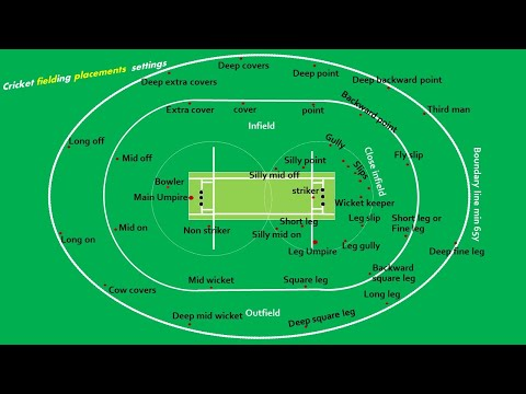 Cricket pitch easy marking plan