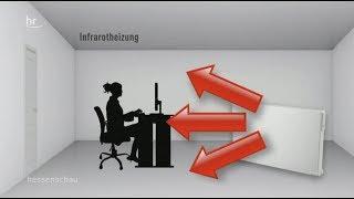 Serie: Hessen innovativ - Infrarotheizung revolutioniert