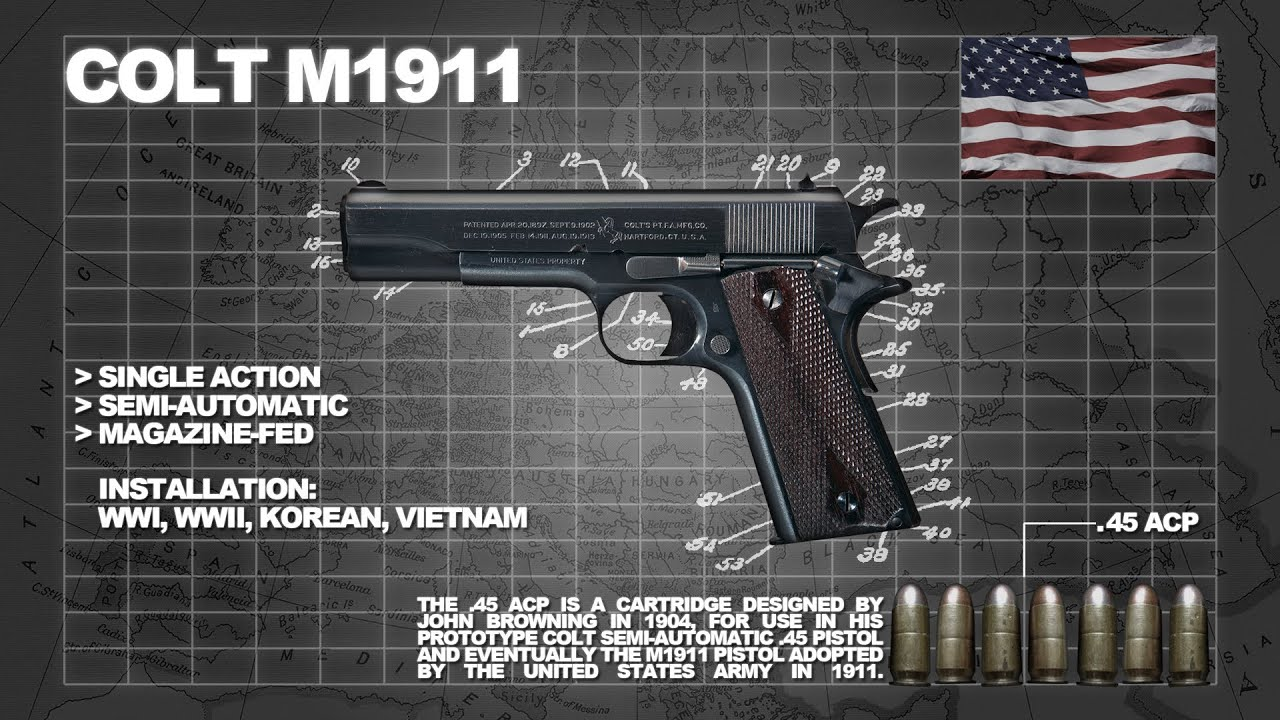 z: armoury (nazi zombies weaponry guide) - the 'colt' m1911