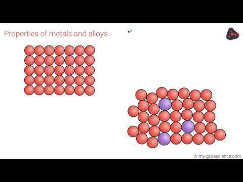 GCSE Chemistry Properties of ionic, covalent and metallic structures (AQA 9-1)