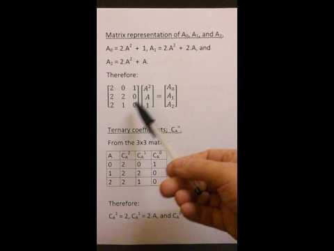 A Modulo Sum and Product Algebra