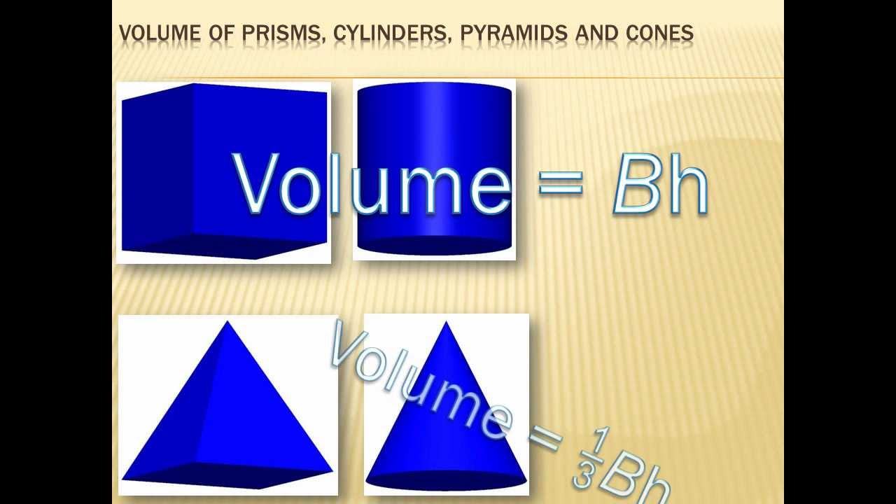 hight resolution of Solid Geometry - Types of Solids (video lessons