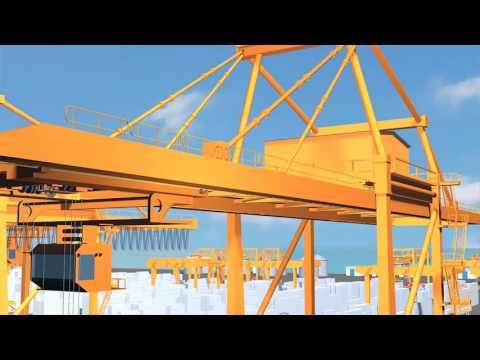 Conductix-Wampfler: How Automation Affects Port Electrification