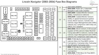 2003 Lincoln Navigator Fuse Box For Sale Wiring Diagrams Word Pure Source A Pure Source A Romaontheroad It