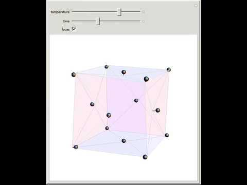 Thermal Motion in a Solid