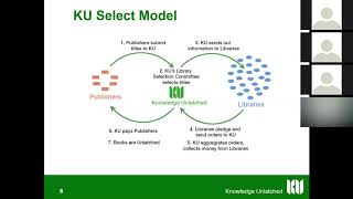 KU OpenEdition Select Webinar (English) (25-10-2018) thumbnail