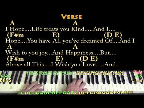 I Will Always Love You (Dolly Parton) Piano Cover Lesson in A with Chords/Lyrics - Arpeggios