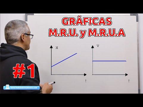 Download Gráficas #1. (Física)  MRU MRUA MRUV. Conceptos básicos. Todosobresaliente.com