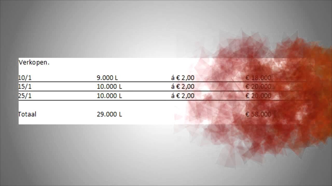 vaste verrekenprijs berekenen