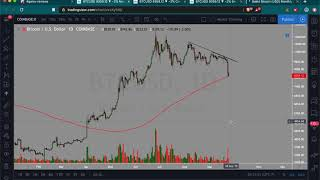 Bitcoin's DESCENDING triangle breaks down | Don't become a perma bear now | Bounce at $8.2k?