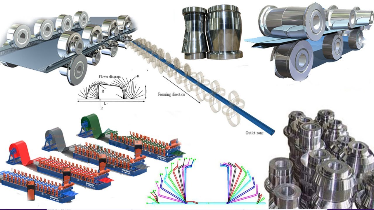 Roll Forming Machine Design How Does Roll Forming Work