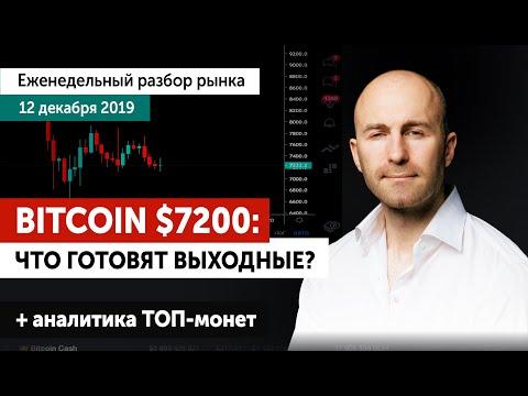 🔴 Прогноз биткоина - BTC $7200. Что готовят нам выходные. Разбор ТОП-3 (bitcoin, Xrp, Eth).