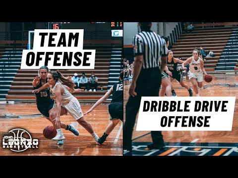 Dribble Drive Offense - Online Clinic