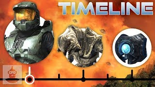 The Complete Halo Timeline: From Halo Reach to Halo 3 | The Leaderboard