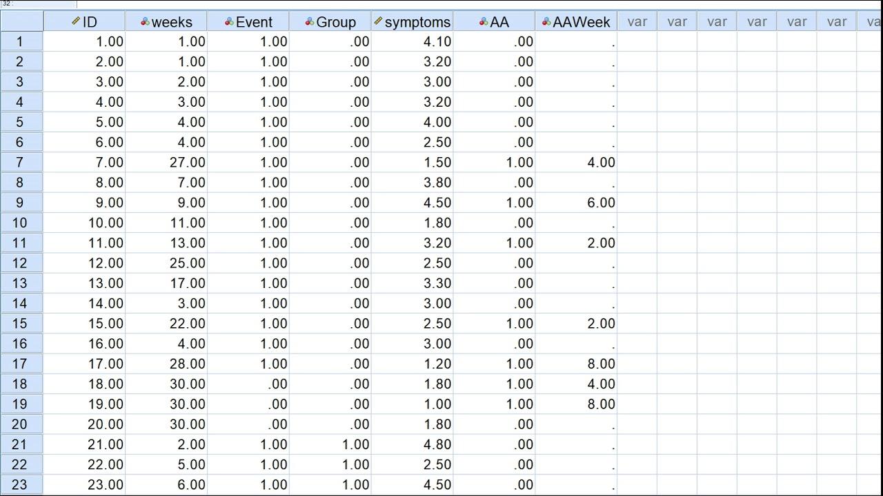 Survival analysis in SPSS using Kaplan Meier survival curves and Log rank  test (rev)