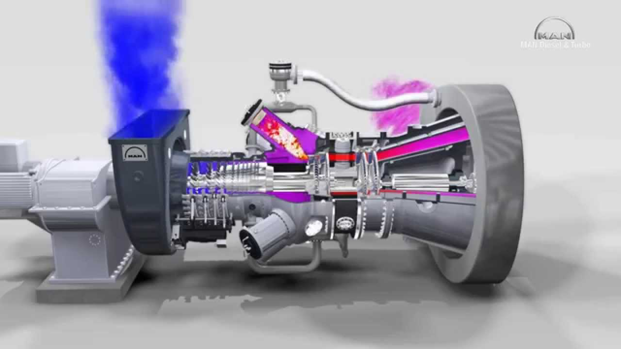3D animation of industrial gas turbine working principle