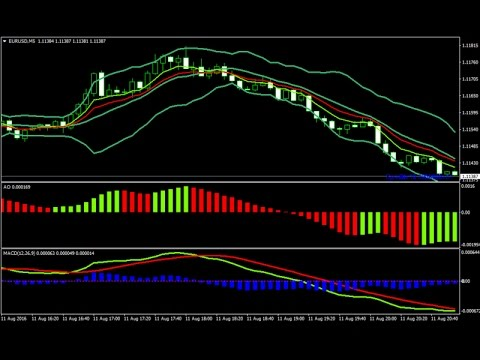 Forex pairs with bollinger band moves