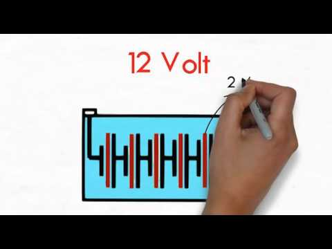 How Lead Acid Batteries Work