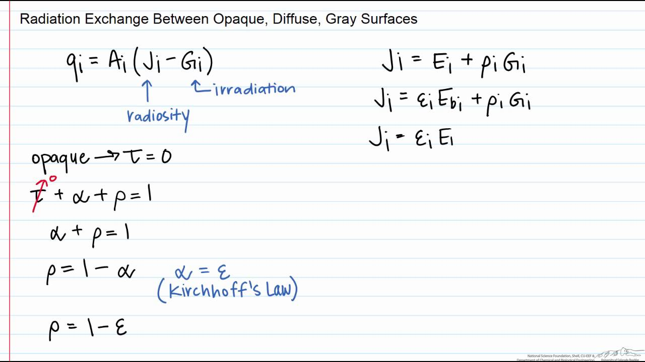 Net Radiative Heat Transfer Rate From A Surface Youtube
