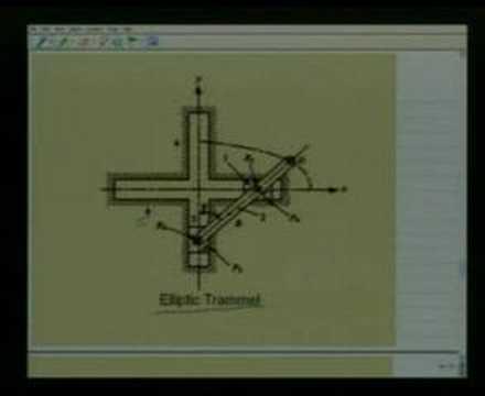 Book machines kinematics of