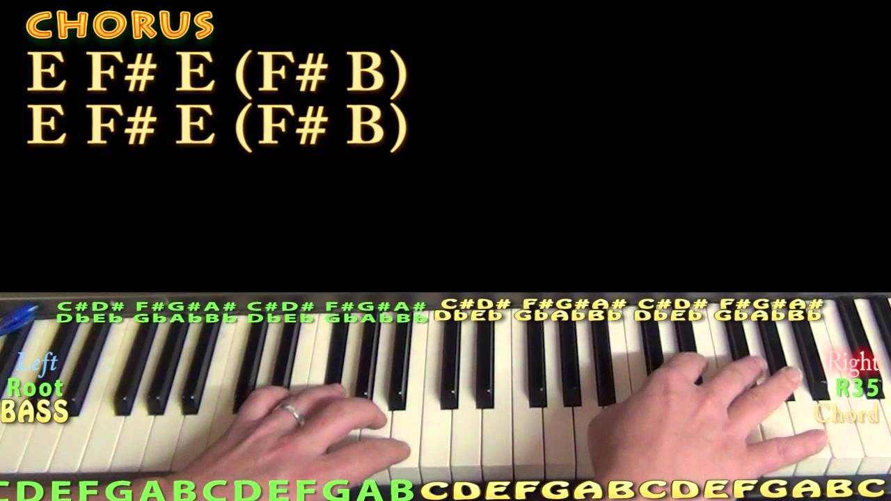 Pillowtalk (ZAYN) Piano Lesson Chord Chart Chords