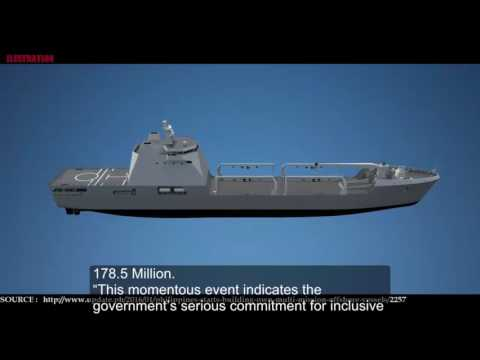 HOT NEWS: Philippines starts building own multi mission offshore vessels