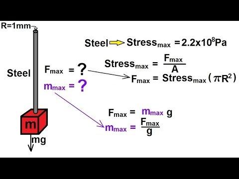 Physics - Mechanics: Stress and Strain (8 of 16) Young's Modulus: Ex. 3: Maximum Force