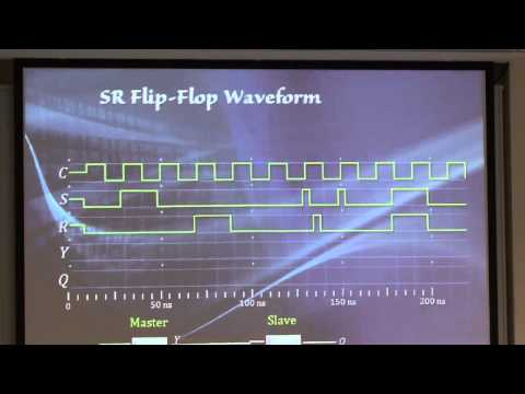 ELEC2141 Digital Circuit Design - Lecture 14